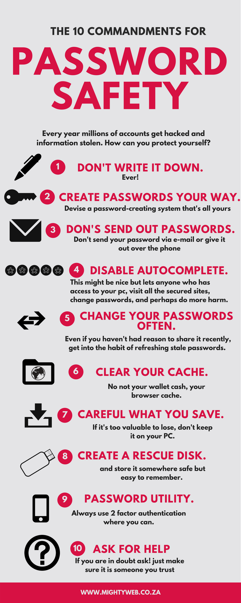 10 commandments for passwords